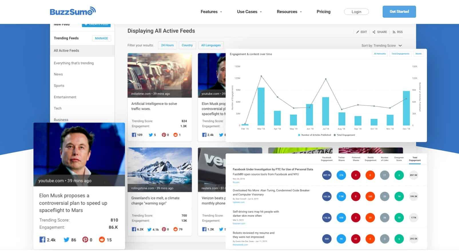 buzzsumo home page cold email in affiliate marketing