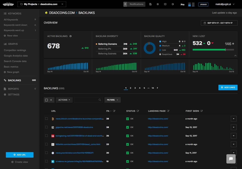 Nightwatch Backlink Monitoring