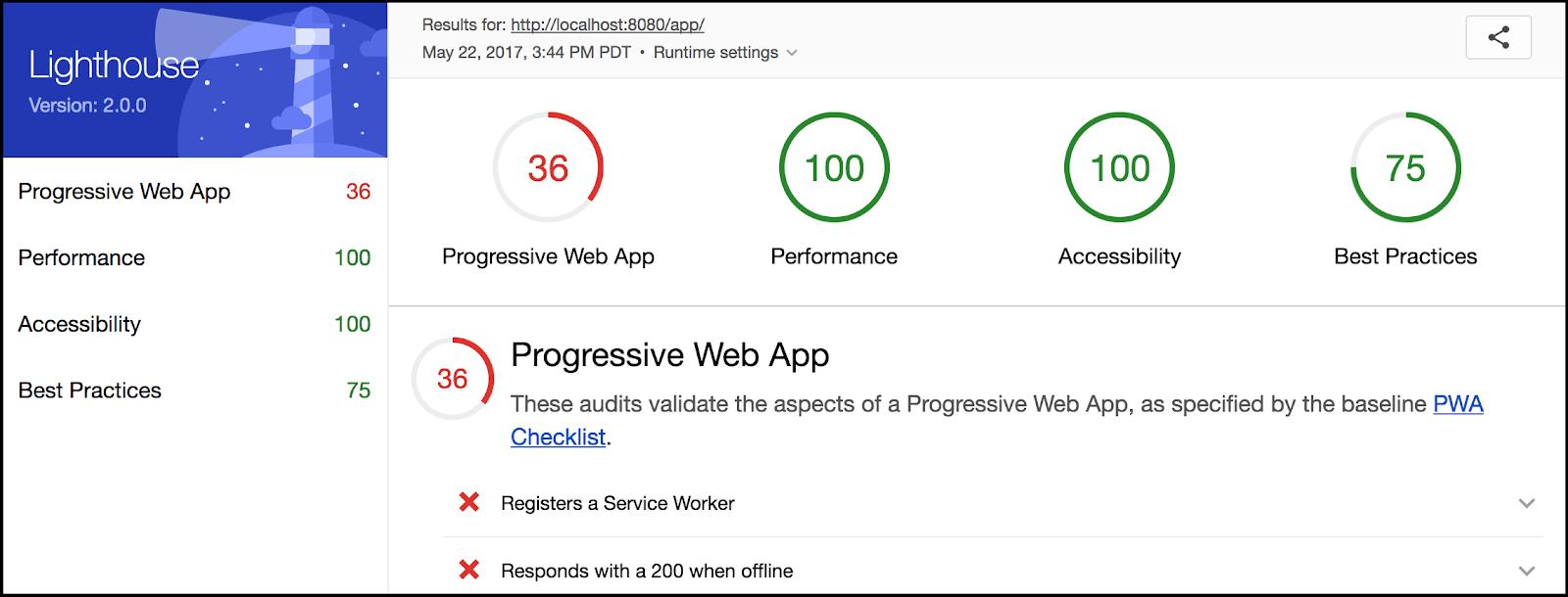 Lighthouse for Chrome