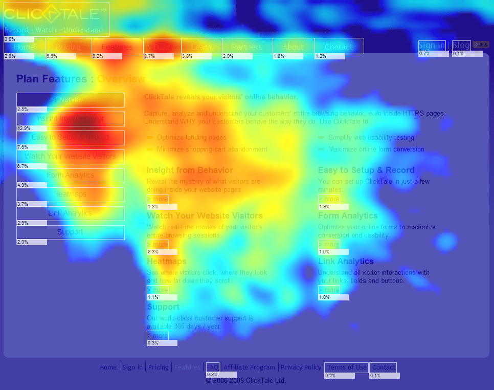 Mouse Tracking Heatmap