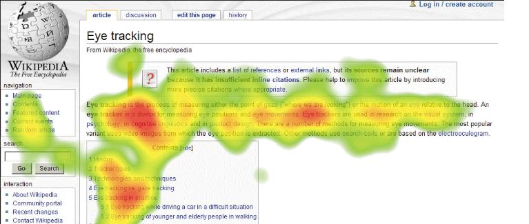 heat maps style tool