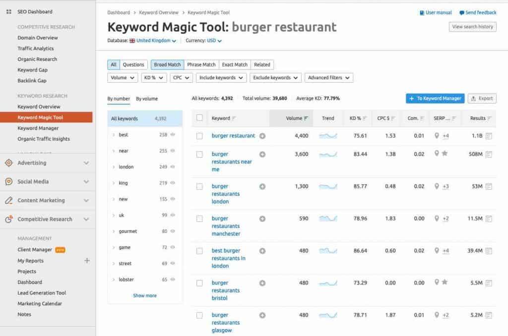 burger keywords