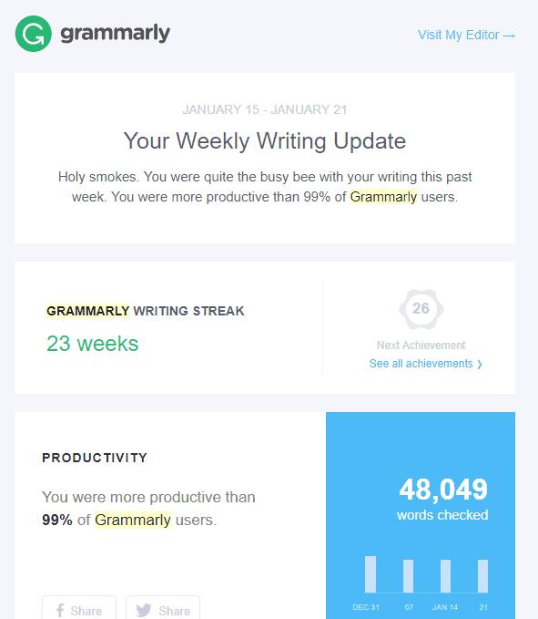 Grammarly Weekly Update