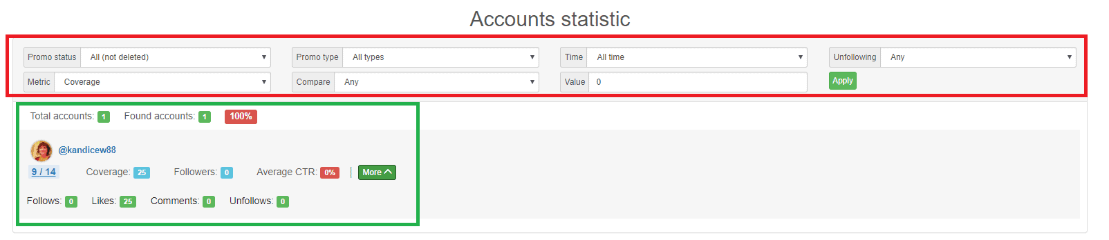 Instazood Account data