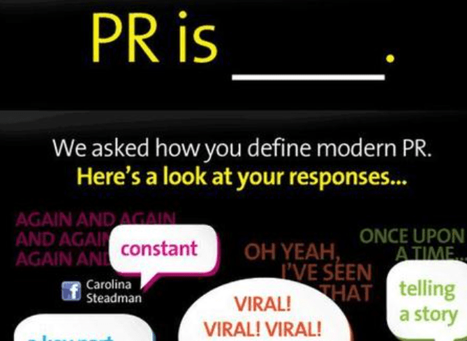 Text saying 'we asked how you define modern PR. Here's a look at your responses...' With answers popping up like text messages