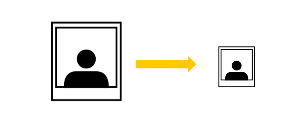 image size