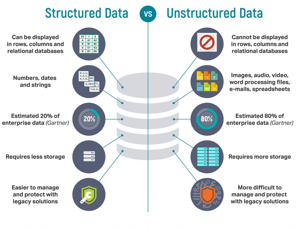 image seo structured data