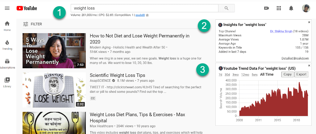 Weight Loss result on YouTube