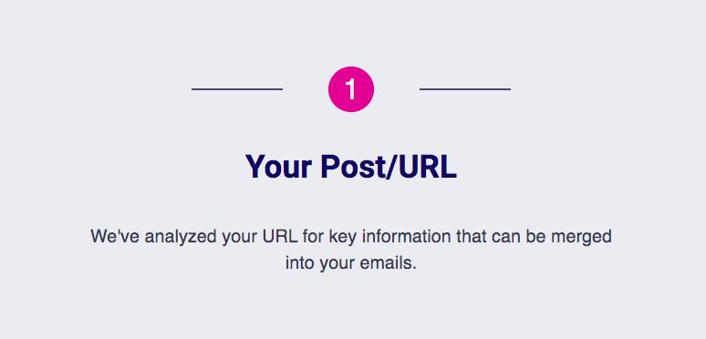 Post URL